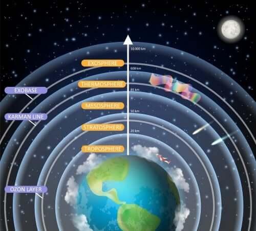 Explicação simples da formação da Terra