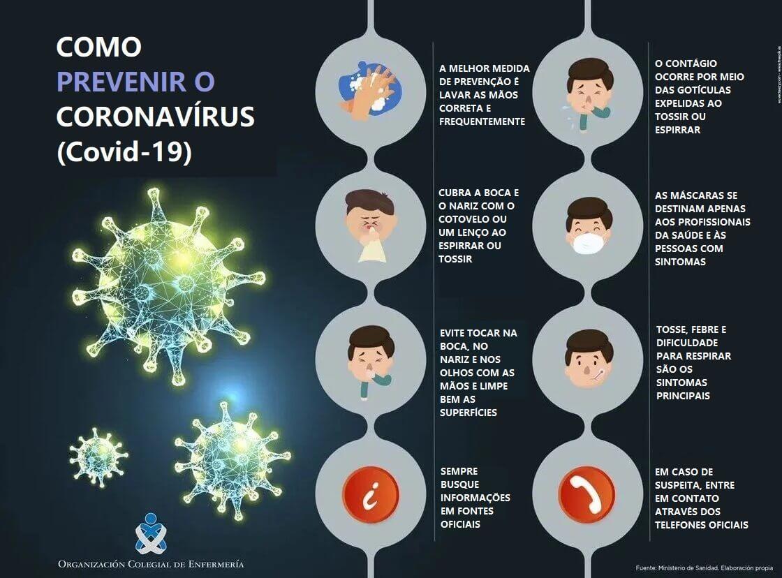 Recomendações de saúde contra o coronavírus: como prevenir a COVID-19