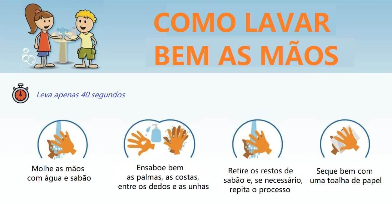 Recomendações de saúde contra o coronavírus: como lavar bem as mãos