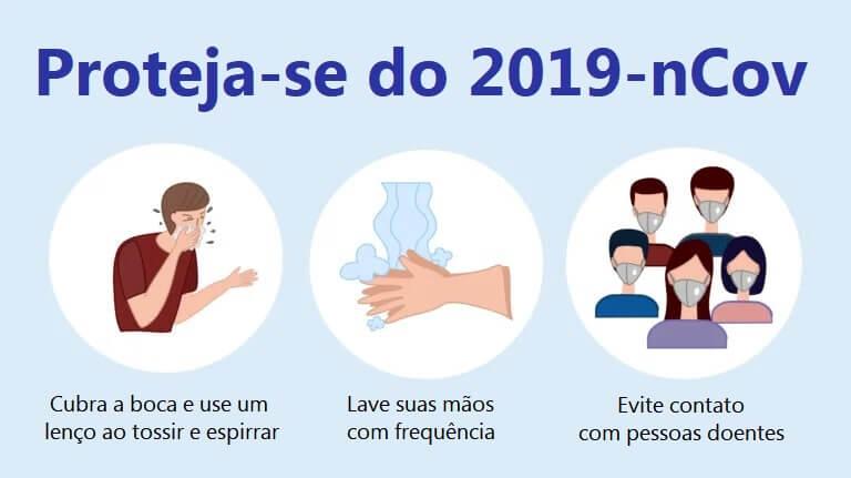 Medidas de proteção contra o coronavírus