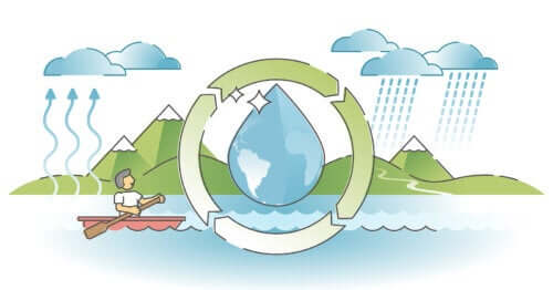 O ciclo da água para as crianças: dicas para explicá-lo